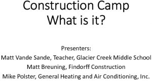 Icon of Construction Camp, What Is It Matt Vande Sande